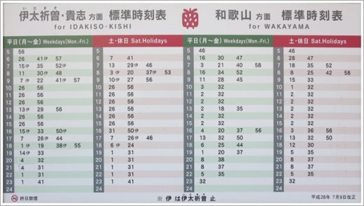 田中口駅時刻表