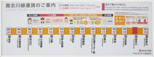 田中口駅運賃表