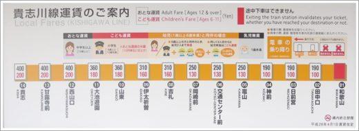 和歌山駅運賃表