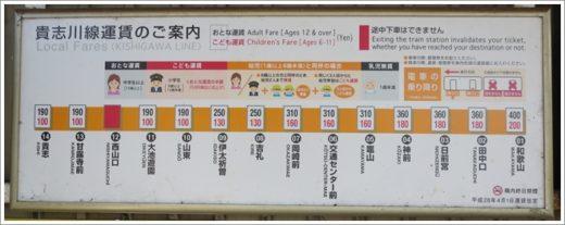 西山口駅からの運賃表