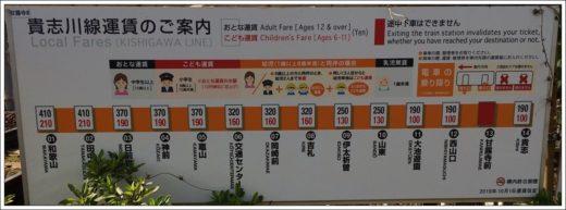 甘露寺駅の料金表